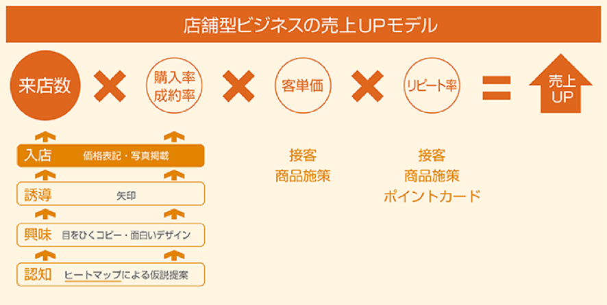 kagaku_step_b